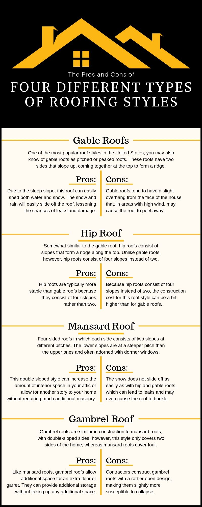 Four Different Types of Roofing Styles