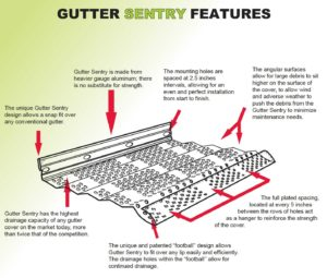 Gutter Sentry Gutter Guard